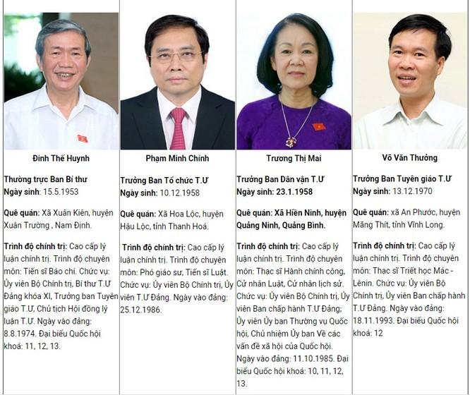 Hàng loạt ủy viên Bộ Chính trị, Ban Bí thư được phân công nhiệm vụ mới ảnh 2