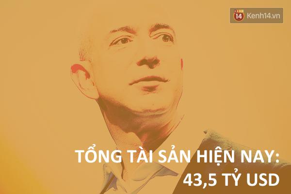 Các ông lớn công nghệ kiếm được triệu đô lần đầu tiên năm bao nhiêu tuổi? ảnh 6