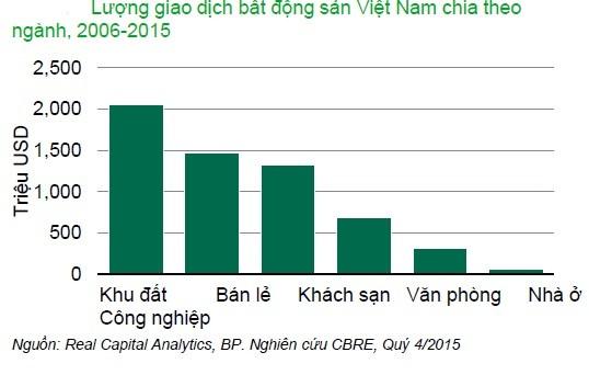 Tiền từ Nhật Bản sẽ đổ mạnh vào BĐS Việt Nam ảnh 4