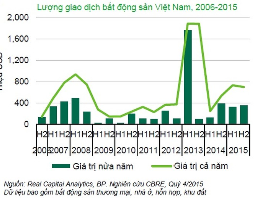 Tiền từ Nhật Bản sẽ đổ mạnh vào BĐS Việt Nam ảnh 2