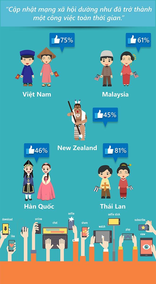 Đổ tiền vào ôtô, người Việt sẽ sử dụng ít nhất bao nhiêu năm? ảnh 3