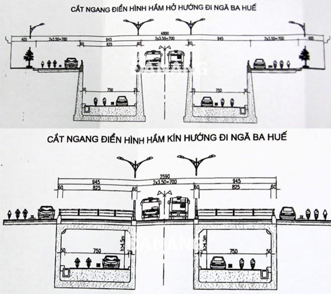 Đà Nẵng xây hầm chui chữ Y giảm kẹt xe ảnh 1