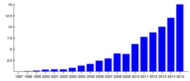 10 năm trước, Intel đã mắc sai lầm khủng khiếp để rồi hôm nay, 12.000 người phải trả giá cho họ ảnh 2