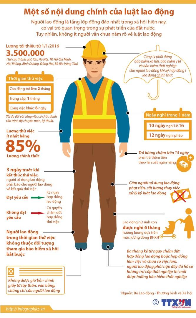 Những quyền lợi được hưởng mà người lao động nên biết ảnh 1