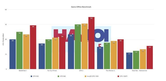 Cấu hình PC chiến ngon các thể loại game, giá cực rẻ trong dịp Black Friday, chỉ 7,6 triệu đồng ảnh 9
