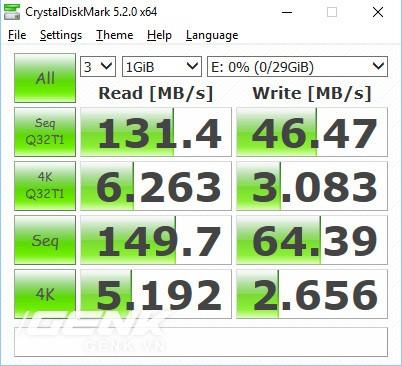 Đánh giá USB đa năng SanDisk Ultra Dual Drive: Không ngại thay đổi ảnh 11