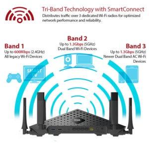 Tìm hiểu về Wifi AD, tốc độ lên tới 4,6 Gbps, tiềm năng thay thế được cả dây cáp ảnh 6