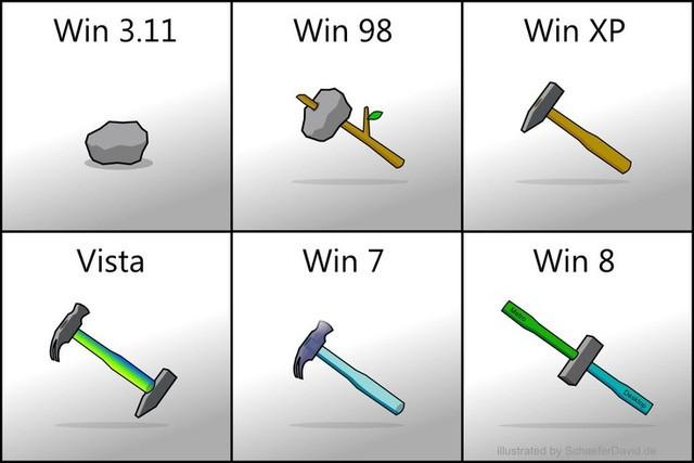 Vĩnh biệt Windows Vista ảnh 1