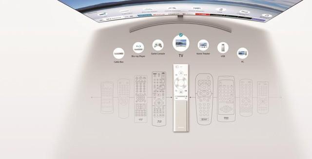 Vì sao tương lai của TV là QLED? ảnh 4