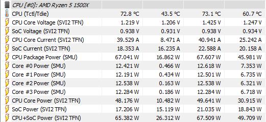"""CPU R5 1500X: Đập tan định kiến """"chip AMD là phải nóng, tốn điện"""" ảnh 15"""
