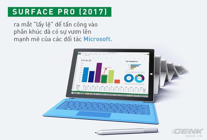 Sự kiện giới thiệu Surface đánh dấu nguyện ước của Microsoft đã hoàn thành ảnh 2