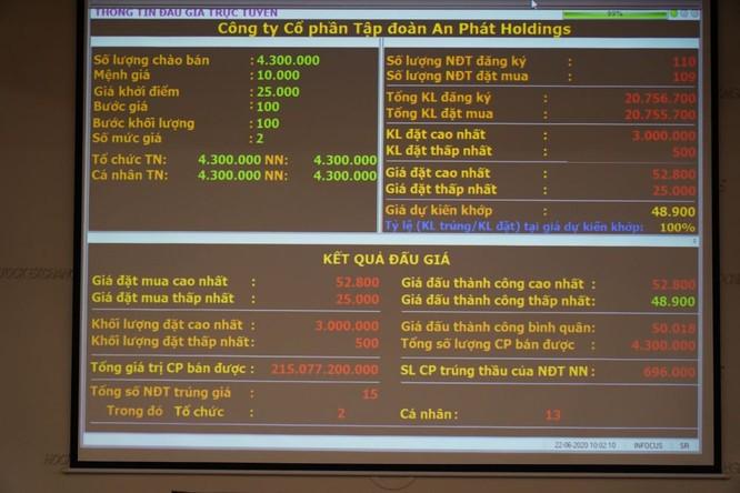 Kết quả đấu giá 4,3 triệu cổ phiếu của An Phát Holdings (Nguồn: APH)