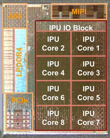 Hình ảnh cận cảnh của chip xử lý trợ năng hình ảnh Pixel Visual Core. Nguồn: blog.google
