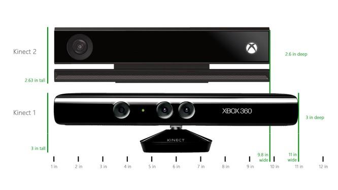 Microsoft chính thức khai tử thiết bị cảm biến hành vi Kinect ảnh 1
