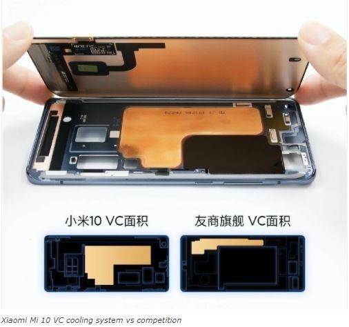 Xiaomi Mi 10 sẽ được trang bị hệ thống tản nhiệt cực khủng, thách thức tất cả smartphone gaming trên thị trường ảnh 1