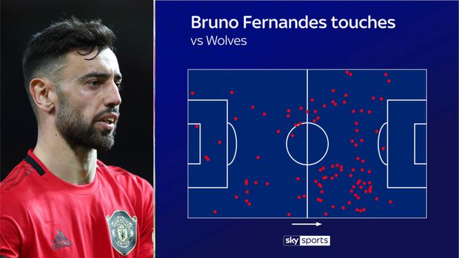 Bruno Fernandes: Chìa khóa thành công của Manchester United ảnh 3