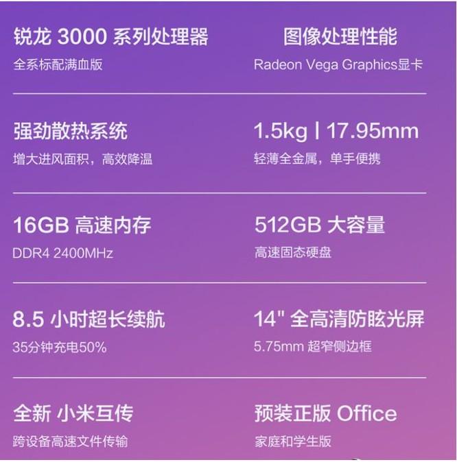 Xiaomi cho ra mắt mẫu laptop mới, giá rẻ cấu hình mạnh ảnh 2