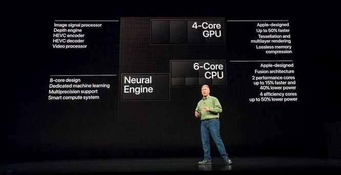 """Bỏ chip Intel, Apple dùng chip """"cây nhà lá vườn"""" cho các dòng MacBook ảnh 4"""