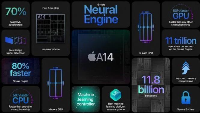 Top 5 smartphone đáng mua nhất năm 2020 ảnh 7