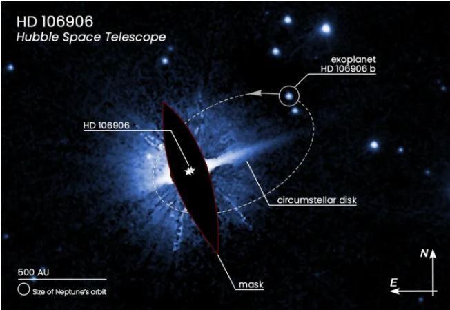 """Các nhà thiên văn học phát hiện thêm manh mối về """"hành tinh thứ 9"""" ảnh 1"""