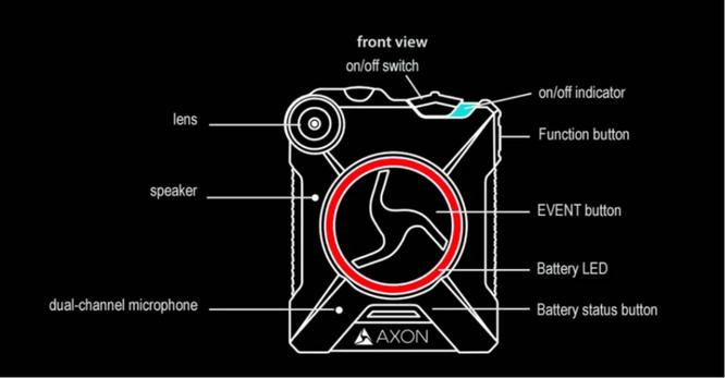 Để tránh tình trạng rò rỉ thông tin, Apple yêu cầu các công nhân phải đeo camera trên người ảnh 1