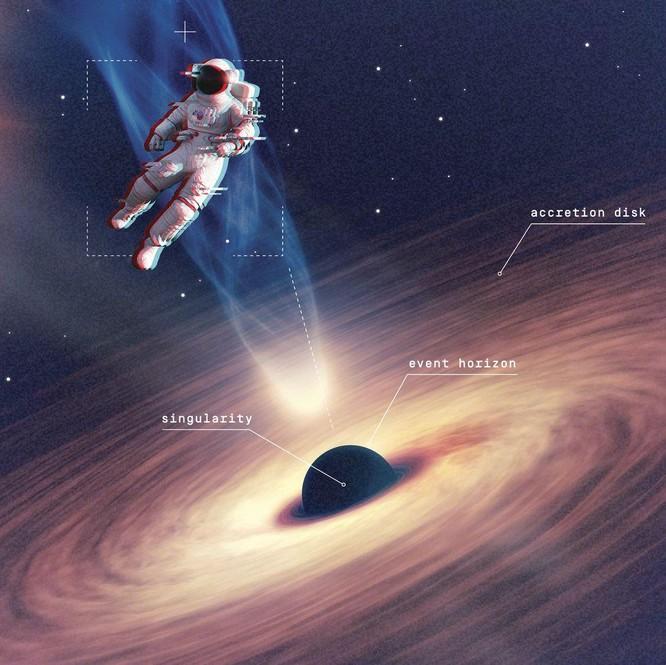 Làm thế nào để thoát khỏi hố đen một cách an toàn? ảnh 1