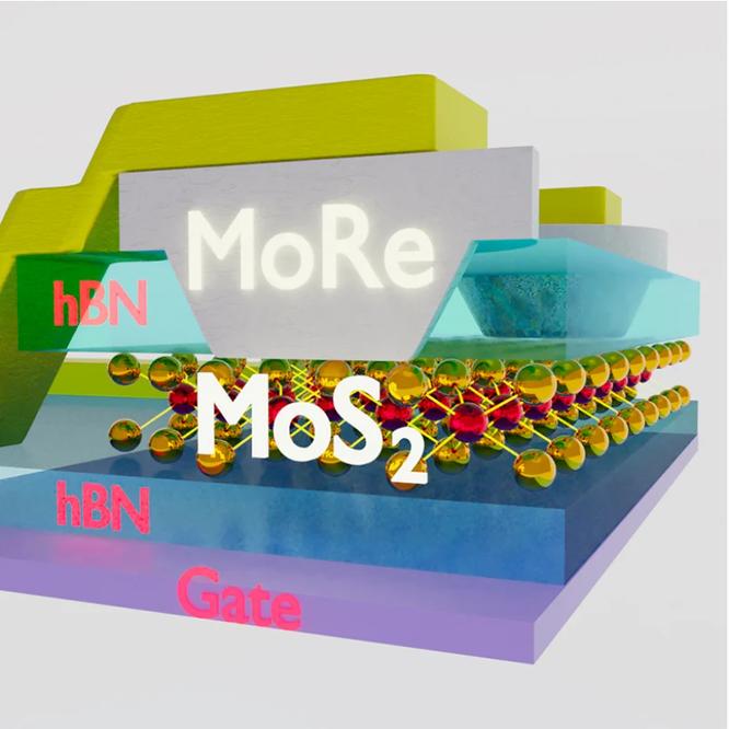 Lần đầu tiên, các nhà khoa học kết nối thành công một chất siêu dẫn với một chất bán dẫn ảnh 1
