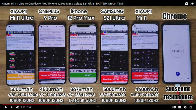 Xiaomi Mi 11 Ultra đối đầu Samsung Galaxy S21 Ultra: Ai mới xứng đáng là vua Android ? ảnh 1