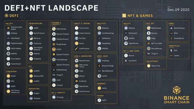 Hành trình xây dựng đế chế công nghệ Blockchain của tỉ phú Chang Peng Zhao ảnh 1