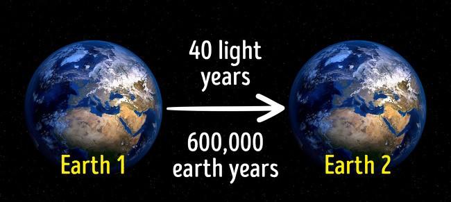 13 khám phá khoa học đáng tự hào sẽ thay đổi cuộc sống nhân loại ảnh 12