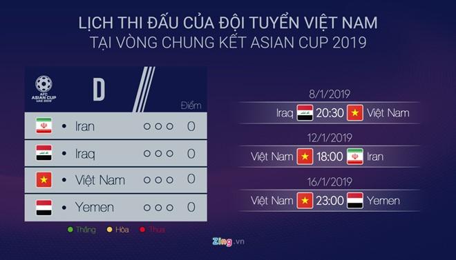 HLV Park bất ngờ triệu tập Hồ Tuấn Tài trước thềm Asian Cup 2019 ảnh 1