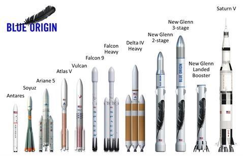 Liệu Jeff Bezos có thể bắt kịp Elon Musk sau khi từ chức và tập trung vào việc chế tạo tên lửa? ảnh 4