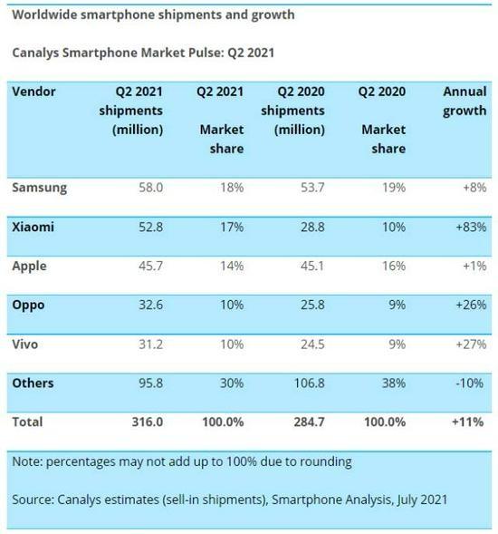 Ác mộng mang tên iPhone 13 đối với các nhà sản xuất smartphone Trung Quốc đang đến ảnh 4