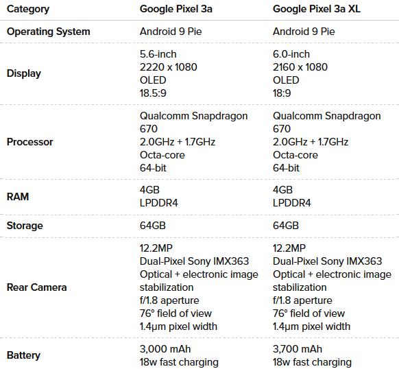 """9 công bố """"không thể bỏ qua"""" tại Google I/O 2019 ảnh 17"""