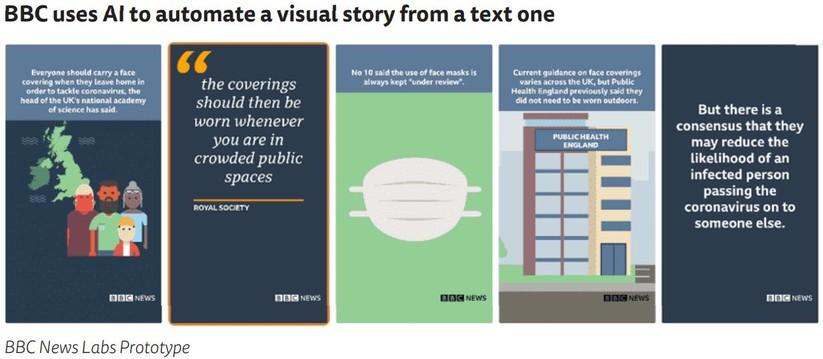 Viện Báo chí Reuters: 76% các tổ chức báo chí, truyền thông đã đẩy nhanh kế hoạch chuyển đổi số ảnh 7