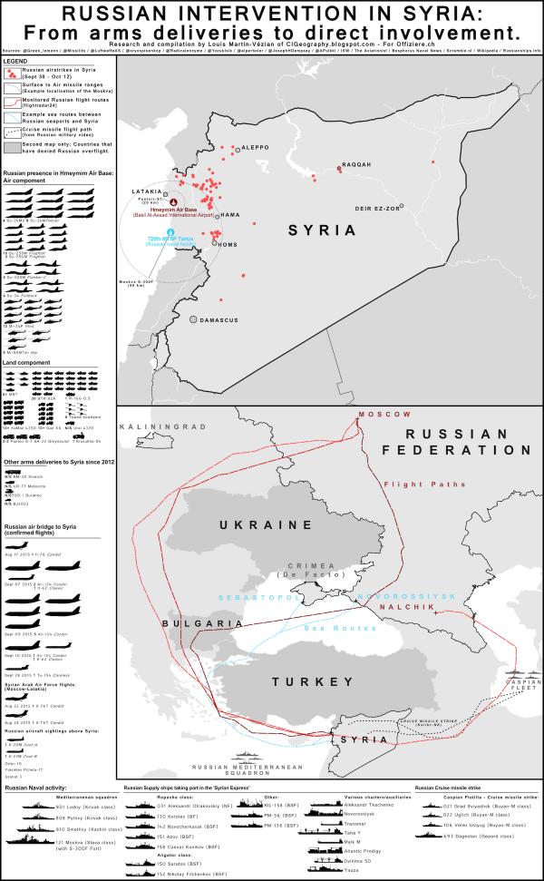 Chiến dịch thần tốc của Nga tại Syria được triển khai ra sao ảnh 1
