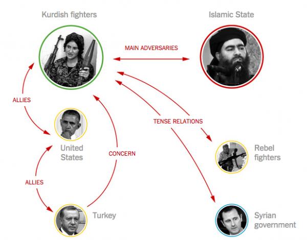 """Đẫm máu, rối bời """"cuộc chiến ủy nhiệm"""" tại Syria ảnh 6"""