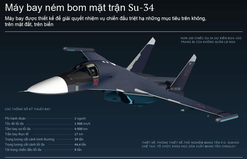 """""""Thú mỏ vịt"""" Su-34 có thể biến thành máy bay tác chiến điện tử ảnh 1"""