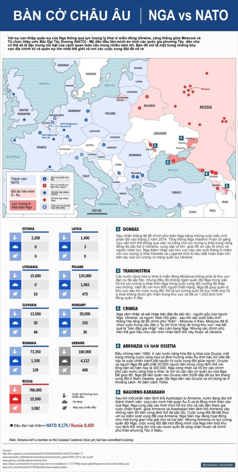 Lời giải thích đơn giản, tại sao Putin quyết liệt chống NATO ảnh 3