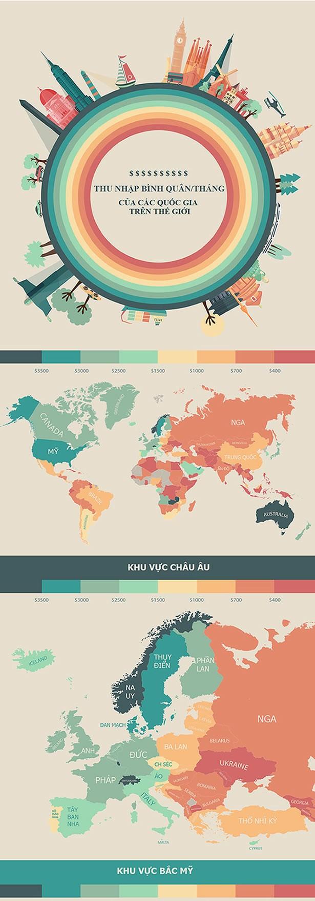 Thu nhập sau thuế của người Việt thuộc hạng thấp nhất thế giới? ảnh 1
