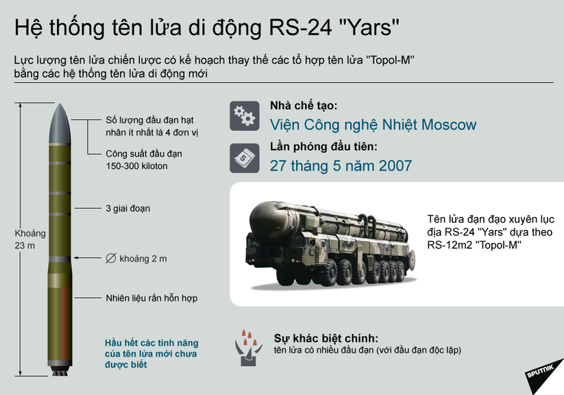 """Hệ thống tên lửa di động RS-24 """"Yars"""" ảnh 1"""