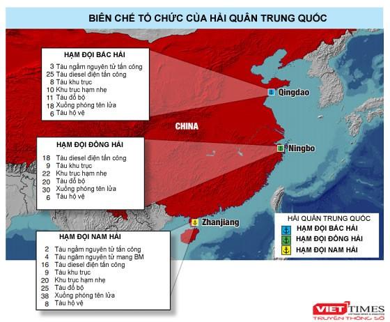 Năm biểu đồ phát triển của Hải quân Trung Quốc ảnh 2