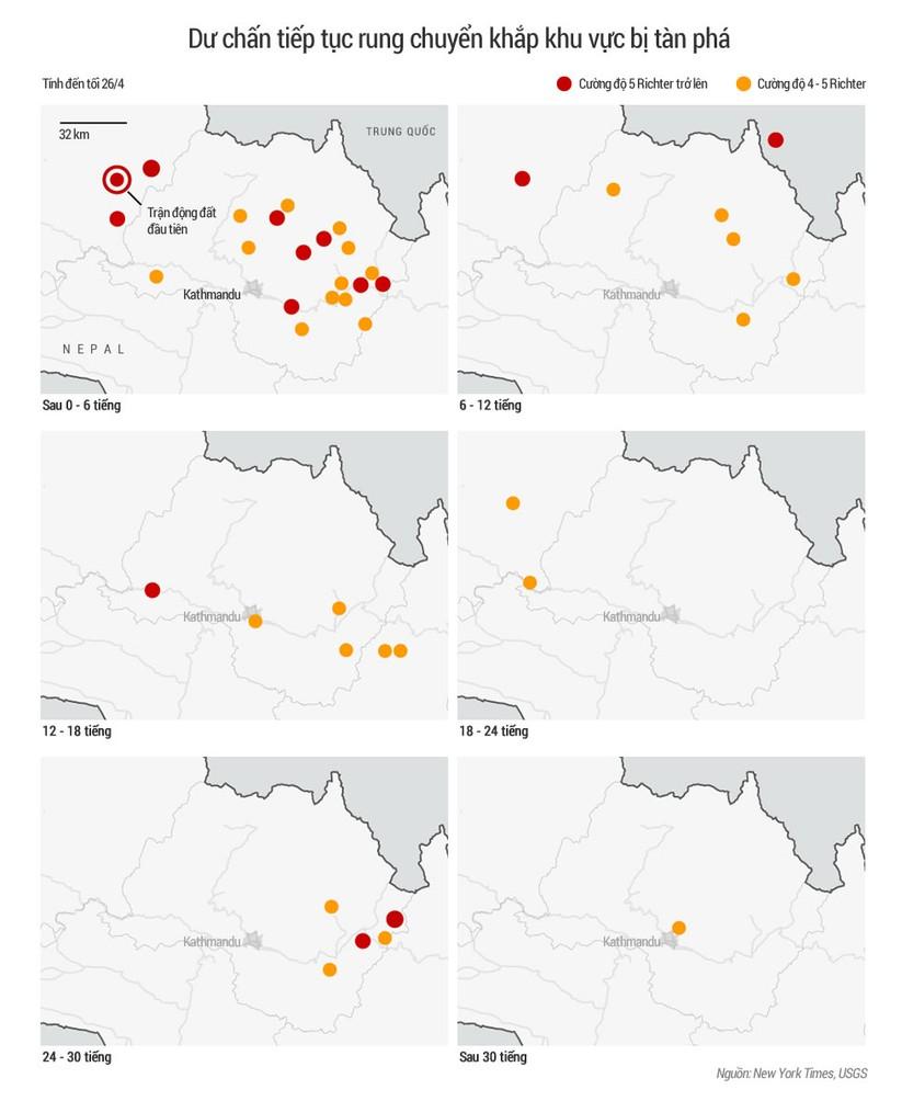 Gần 2.300 người thiệt mạng sau động đất ở Nepal ảnh 2