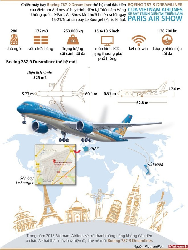 Chi tiết chiếc Boeing 787-9 của Vietnam Airlines ảnh 1