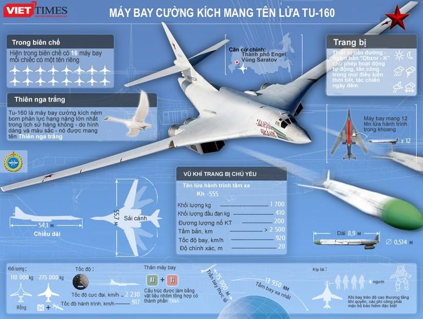 """""""Thiên nga trắng"""" Tu -160 - Nỗi khiếp sợ đối với Mỹ và NATO ảnh 1"""