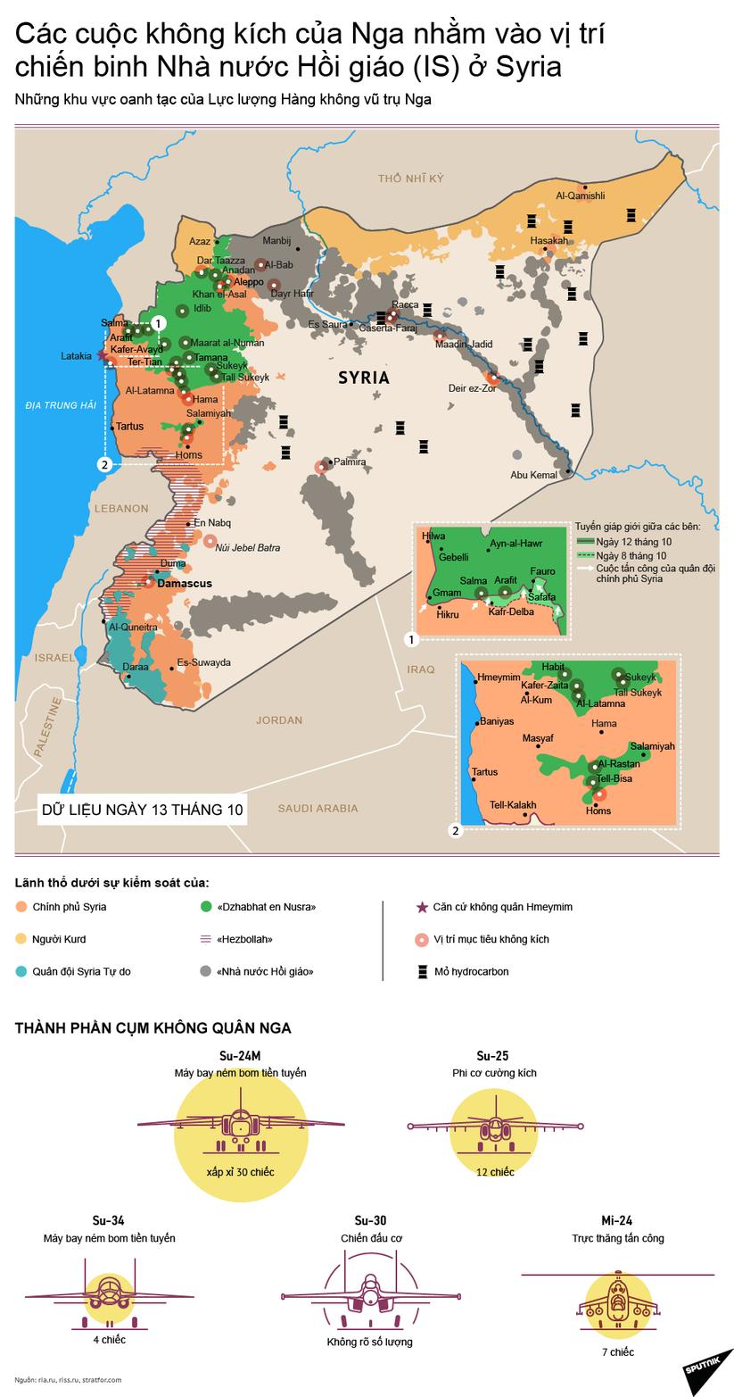 Sơ đồ không kích của Nga đánh IS ở Syria ảnh 1