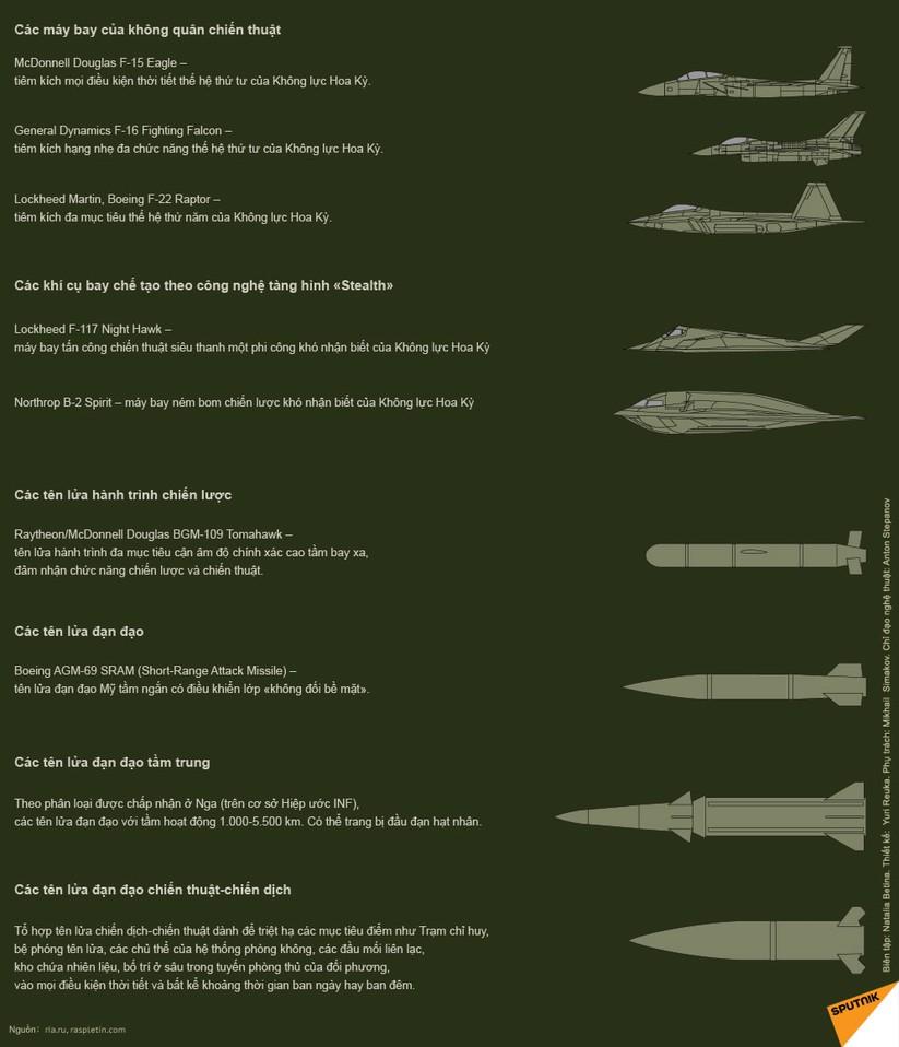 """Uy lực hệ thống tên lửa phòng không S-400 """"Triumph"""" ảnh 3"""