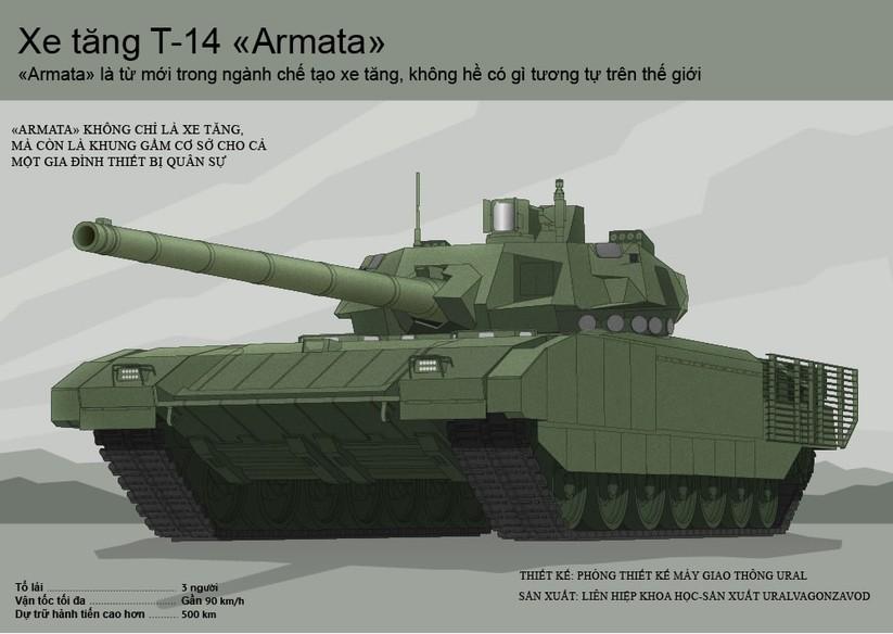 """Tăng T-14 """"Armata"""", xe tăng tương lai ảnh 1"""