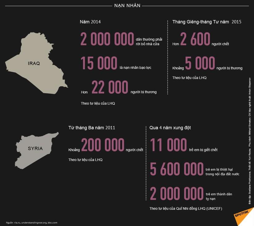 Nhóm khủng bố IS: Binh lực và lãnh thổ chiếm cứ ra sao ảnh 3