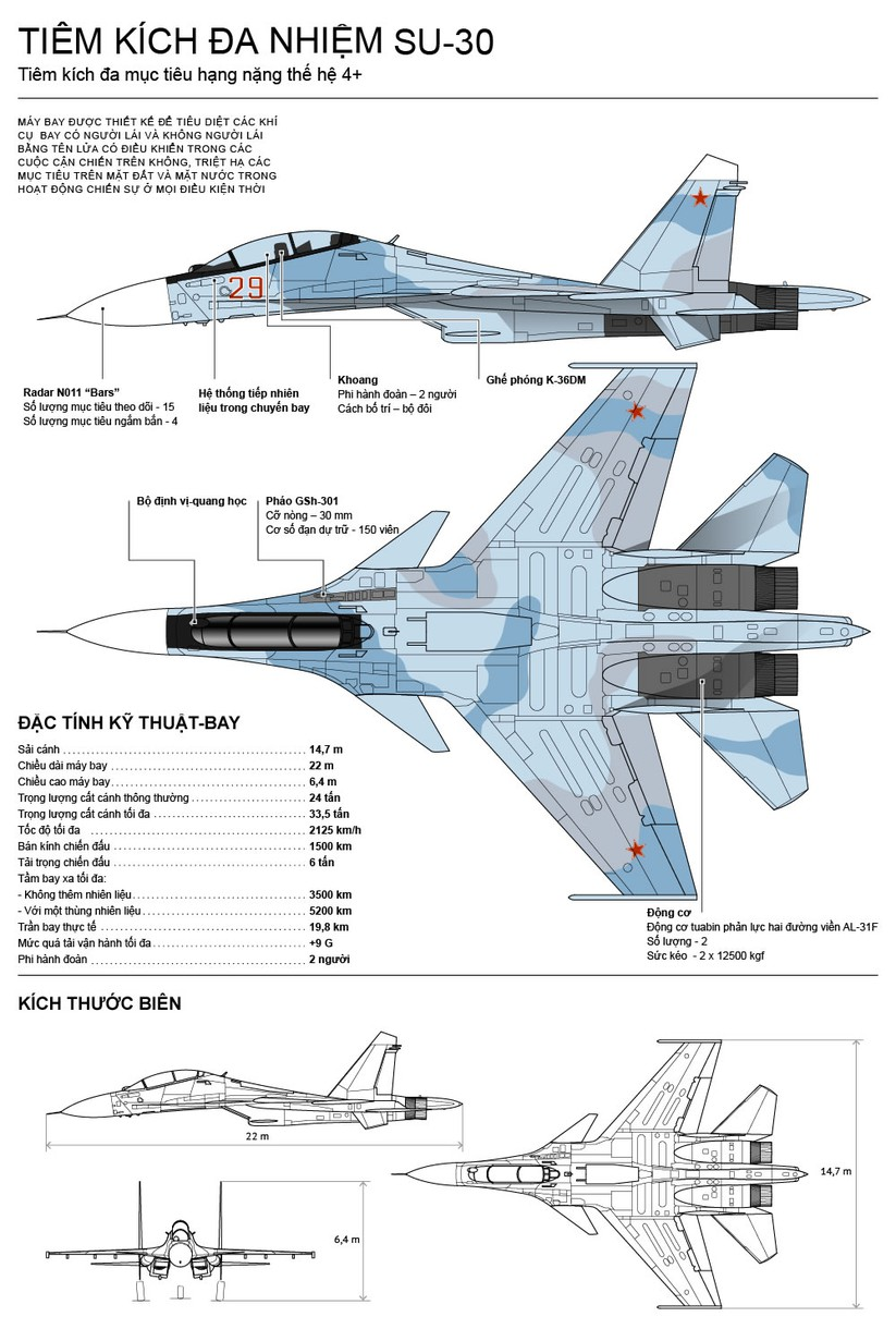 """Tiêm kích đa nhiệm """"bất bại"""" Su-30 ảnh 1"""